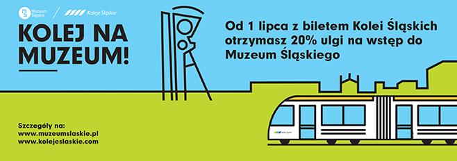 Kolej na muzeum