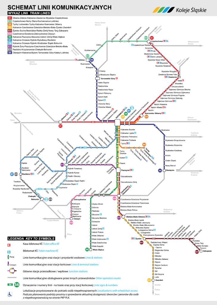 Schemat linii komunikacyjnych